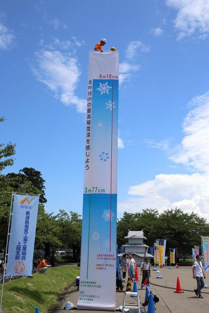 上越市での最高積雪8m18cmを体験する