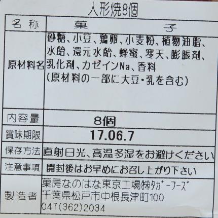 千葉県松戸市の製造会社