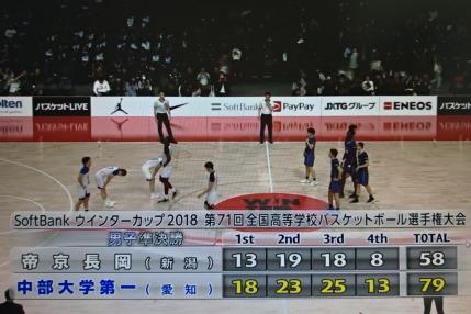 帝京長岡対中部大学第一