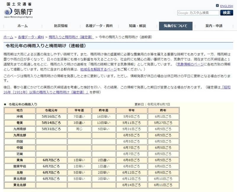新潟県を含む北陸地方が梅雨入りしたようだ。