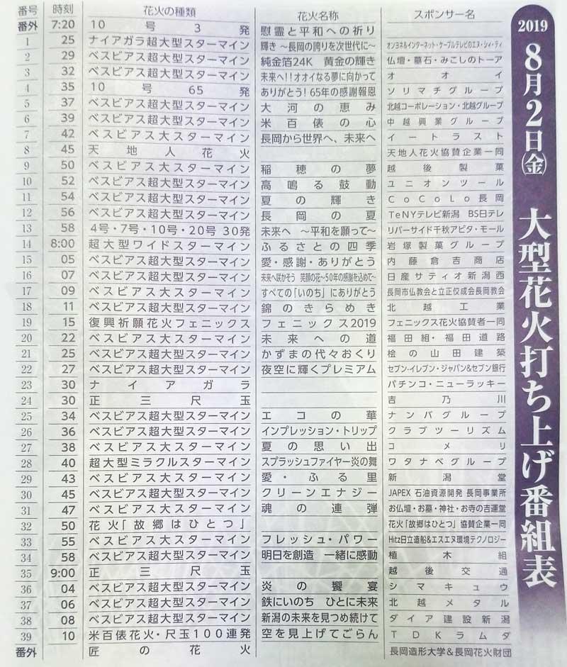 8月2日(金)の長岡まつり大花火大会2019の大型花火打ち上げ番組表