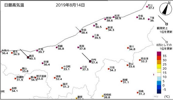 この日の上越市高田観測所の最高気温が40.3度