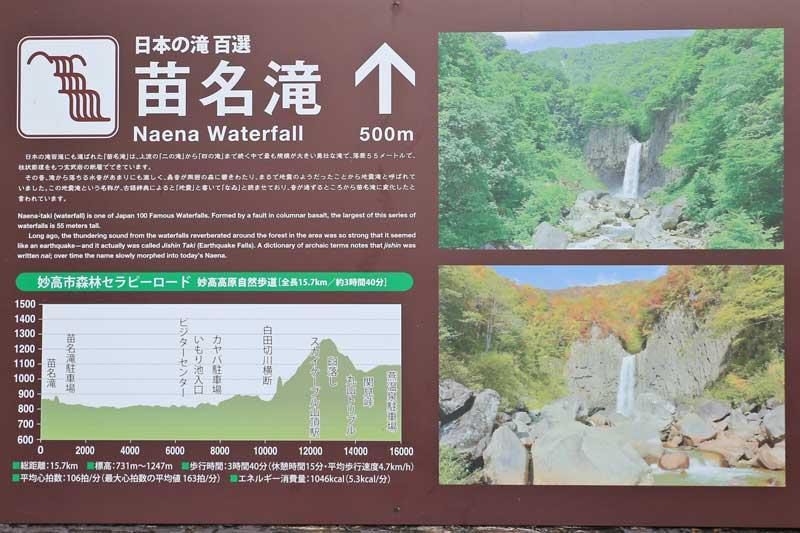 駐車場から苗名滝まで500m