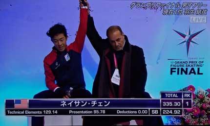 合計335.30で世界最高得点を更新