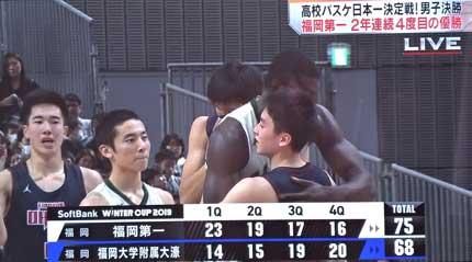 75対68で福岡第一高校が勝利しました