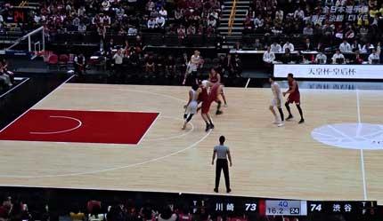 バスケットボール全日本選手権