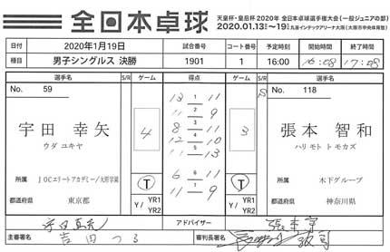 宇田幸矢選手が勝利しました
