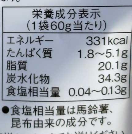 カロリー331kcal