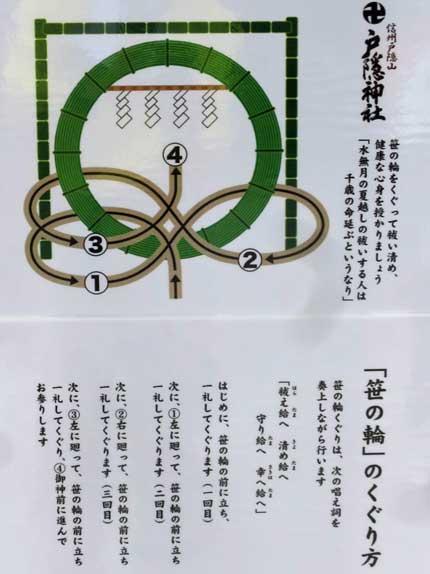 「笹の輪」のくぐり方