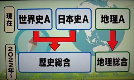 歴史総合と地理総合