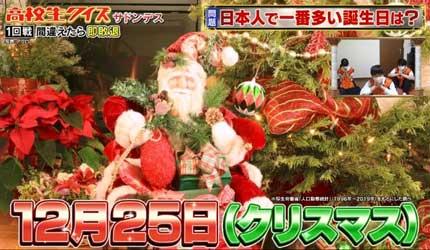 12月25日(クリスマス)